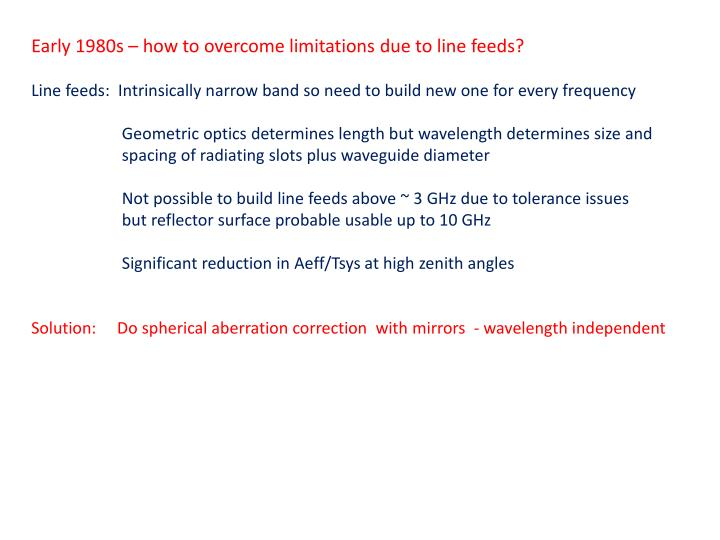 Early 1980s – how to overcome limitations due to line feeds?