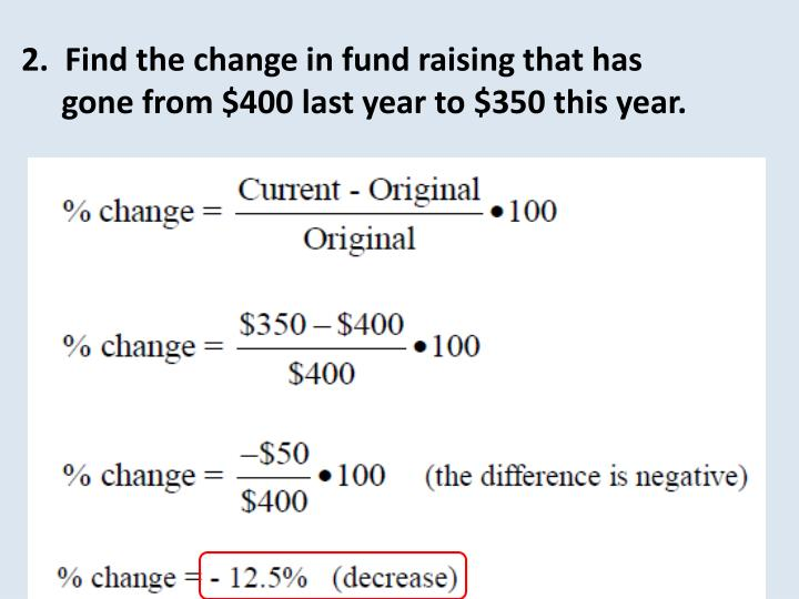 2.  Find the change in fund raising that has