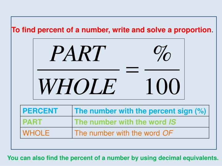To find percent of a number, write and solve a proportion