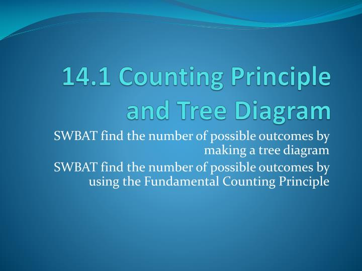 14 1 counting principle and tree diagram n.