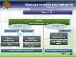 struktura systemu gwarantowania
