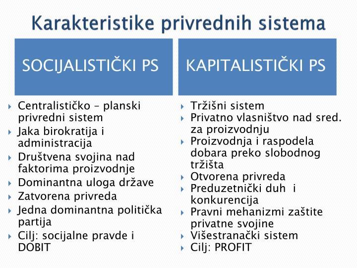 Karakteristike privrednih sistema
