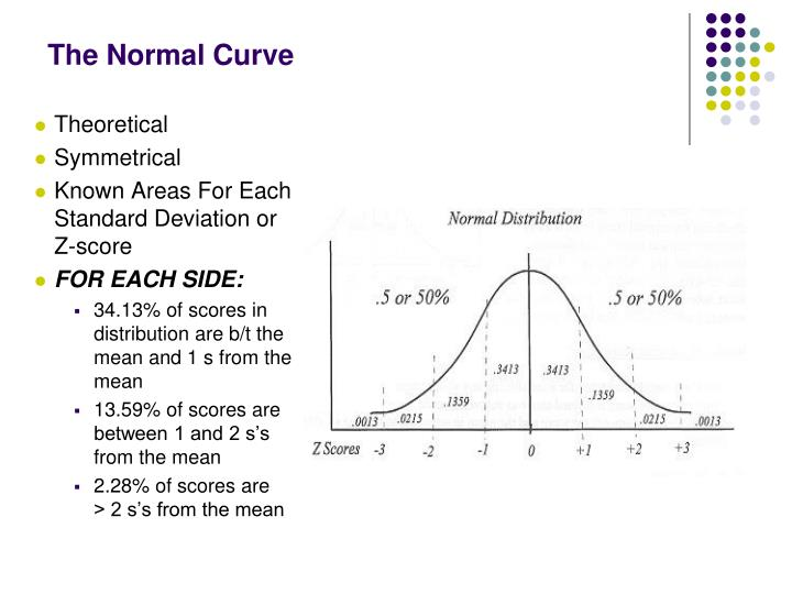 the normal curve n.