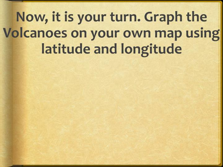 Now, it is your turn. Graph the Volcanoes on your own map using latitude and longitude