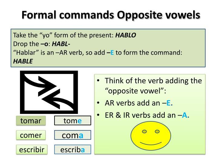 Formal commands Opposite
