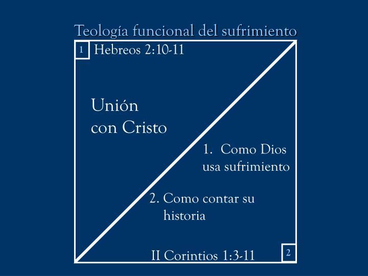 Teología funcional del sufrimiento