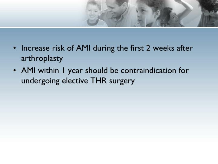 Increase risk of AMI during the first 2 weeks after