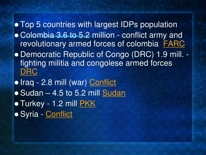 Top 5 countries with largest IDPs population