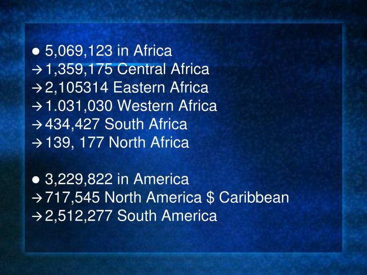 5,069,123 in Africa