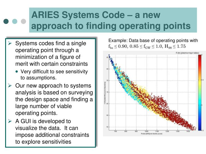 ARIES Systems Code – a new approach to finding operating points