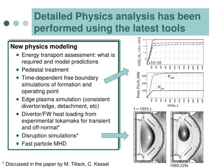 Detailed Physics analysis has been performed using the latest tools