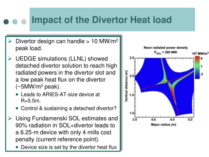 Impact of the Divertor Heat load