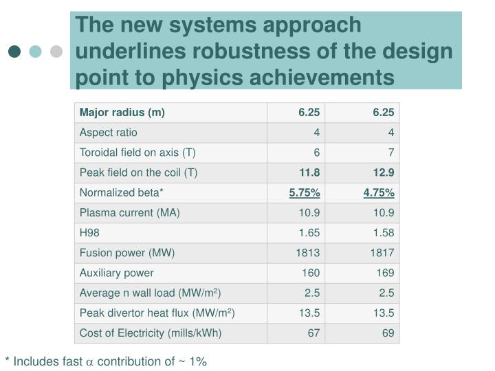 The new systems approach underlines robustness of the design point to physics achievements
