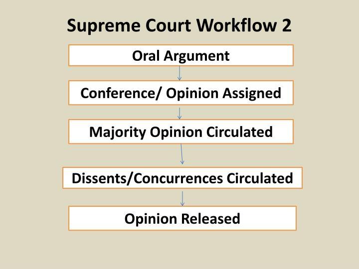 Supreme court workflow 2