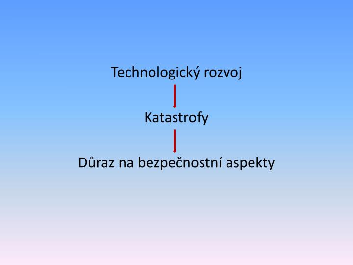 Technologický rozvoj