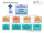 ieee 802 working groups