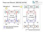 power over ethernet ieee 802 3af poe