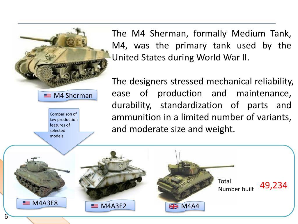 PPT - World of Tanks PowerPoint Presentation - ID:2040896