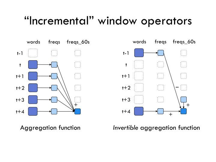 """Incremental"" window operators"