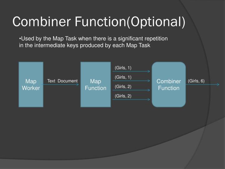 Combiner Function(Optional)