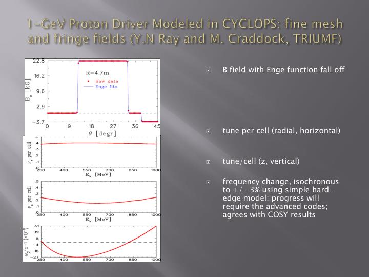 1-GeV Proton Driver Modeled in CYCLOPS: fine mesh and fringe fields (Y.N Ray and M. Craddock, TRIUMF)