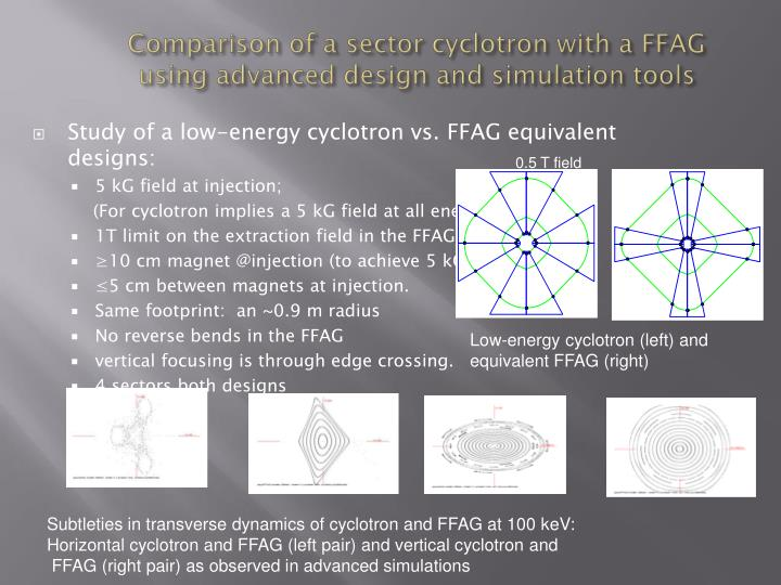 Comparison of a sector cyclotron with a FFAG