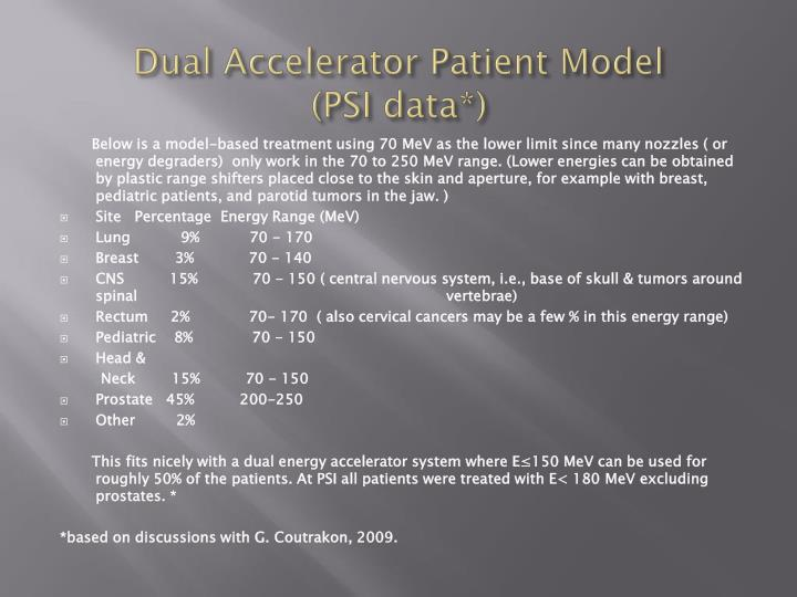 Dual Accelerator Patient Model