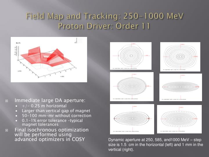Field Map and Tracking: 250-1000