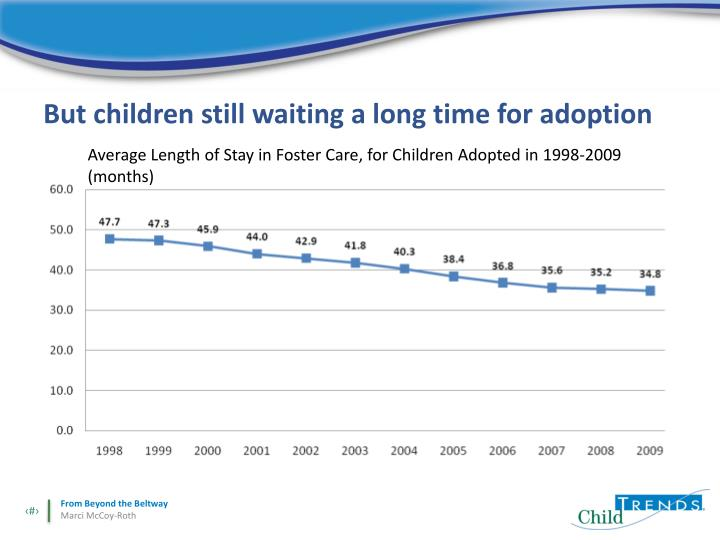 But children still waiting a long time for adoption