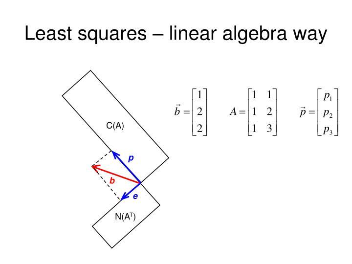 Least squares – linear algebra way