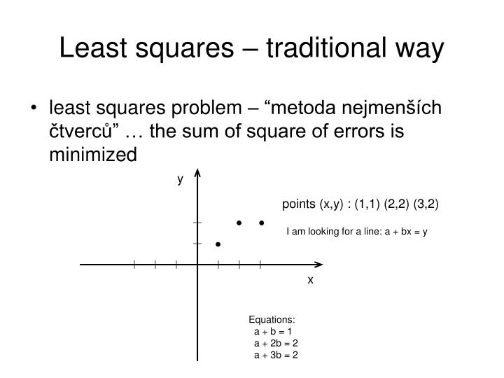 Least squares – traditional way