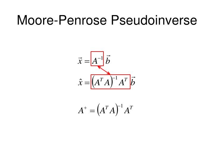 Moore-Penrose Pseudoinverse
