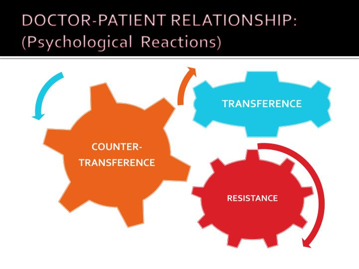 DOCTOR-PATIENT RELATIONSHIP: (Psychological  Reactions)