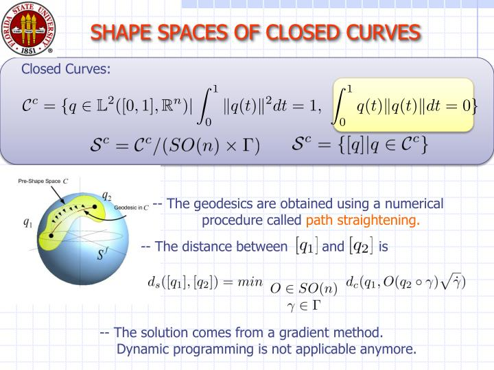 SHAPE SPACES OF CLOSED CURVES