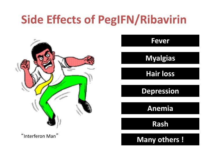 Side Effects of