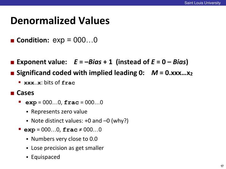Denormalized Values