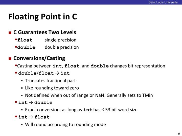 Floating Point in C