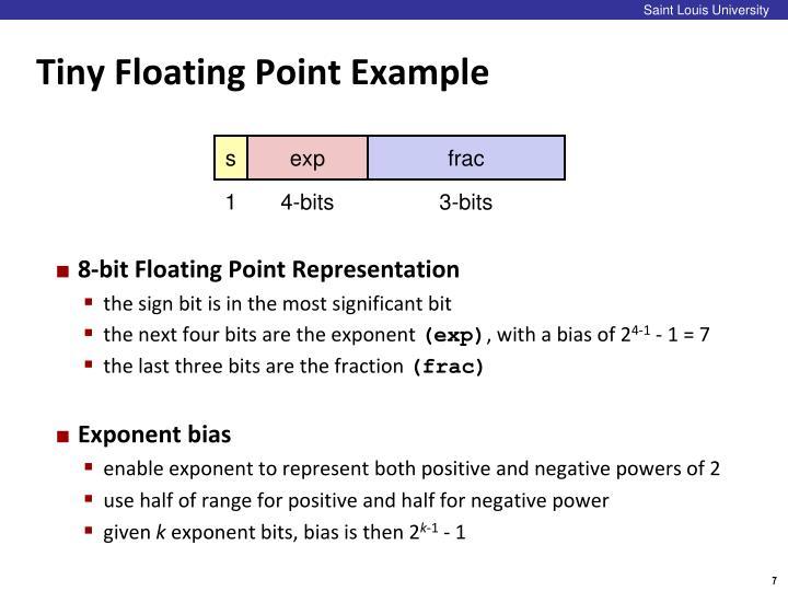 Tiny Floating Point Example