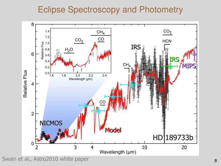 Eclipse Spectroscopy and Photometry