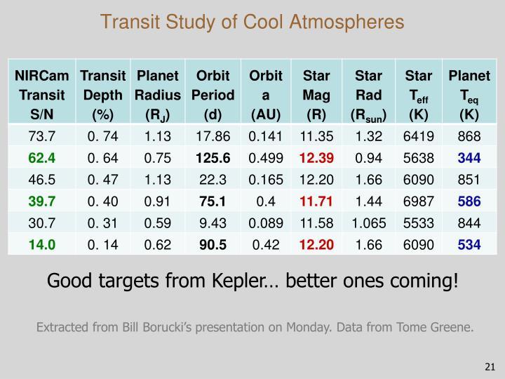 Transit Study of Cool Atmospheres