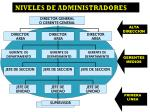 niveles de administradores