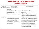 proceso de la planeacion estrategica