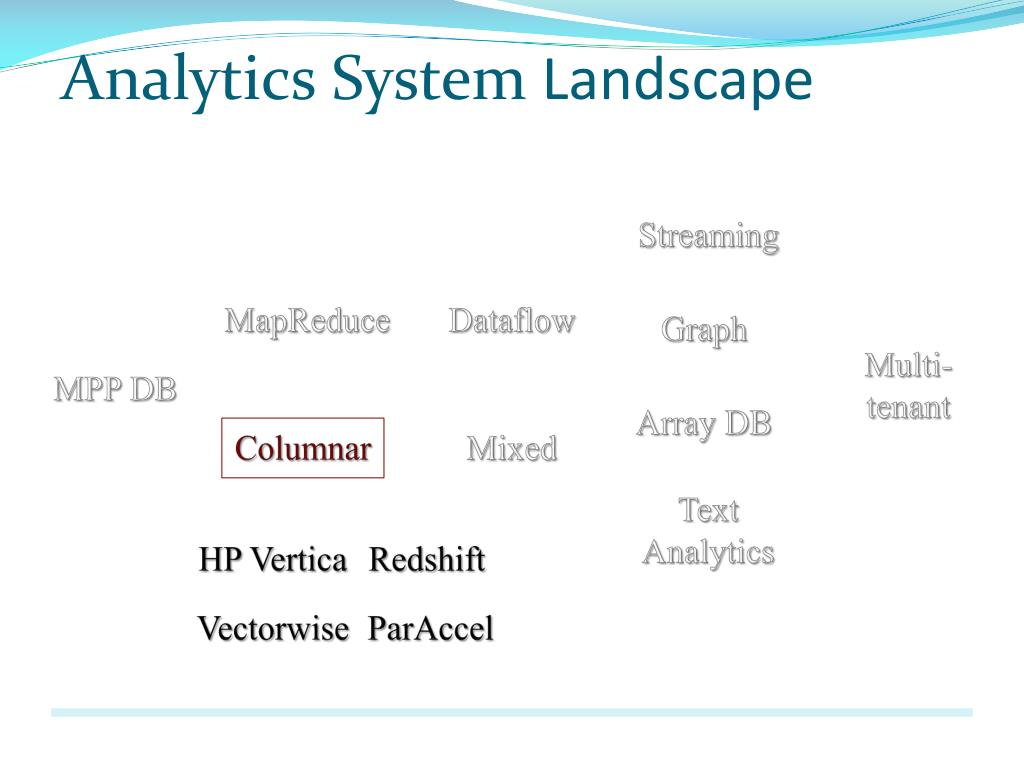 PPT - Demystifying Systems for Interactive and Real-time Analytics
