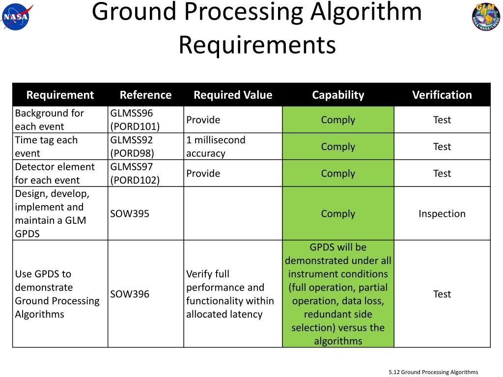 PPT - Ground Processing Algorithms PowerPoint Presentation