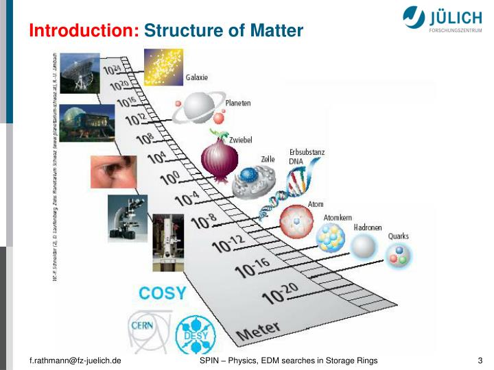 Introduction structure of matter