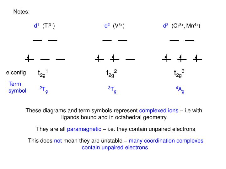 Ppt Ground State Electron Configurations And Term Symbols