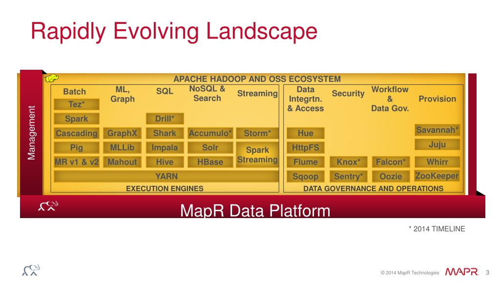 PPT - Why Spark on Hadoop Matters PowerPoint Presentation - ID:2043318