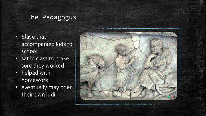 roman education for kids