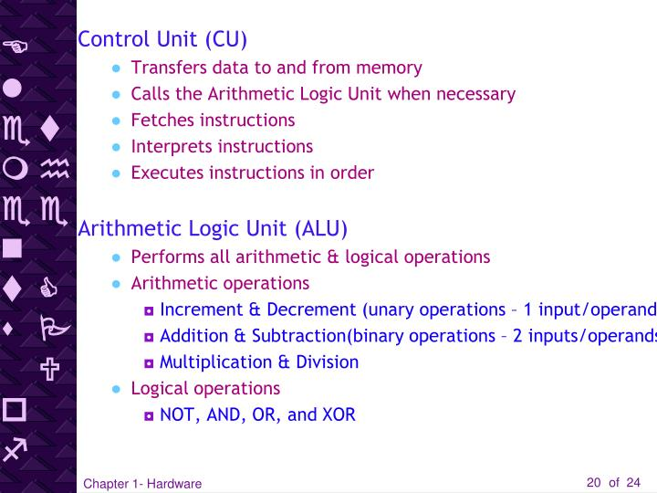 Elements of the CPU