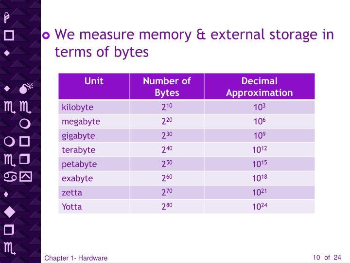 How we measure Memory